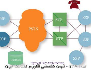 پروتکل SS7 چیست ؟